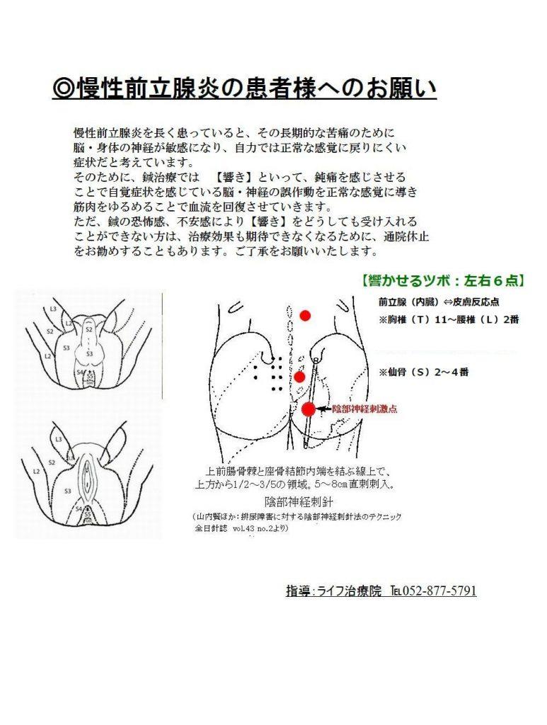 炎 慢性 前立腺